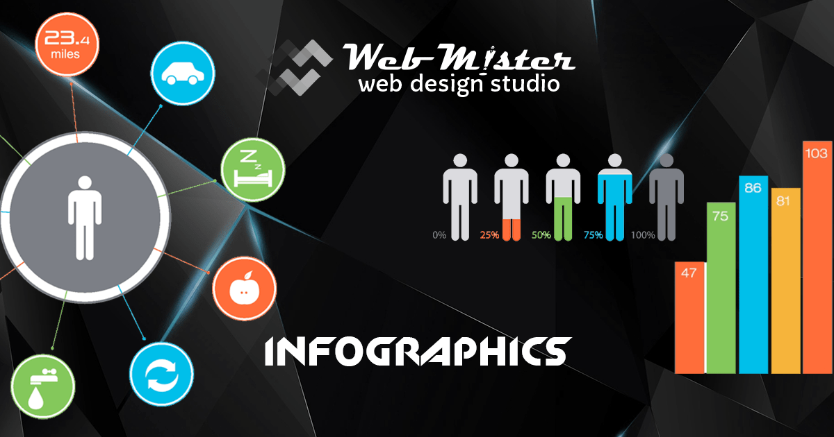 WEBMISTER - INFOGRAPHICS
