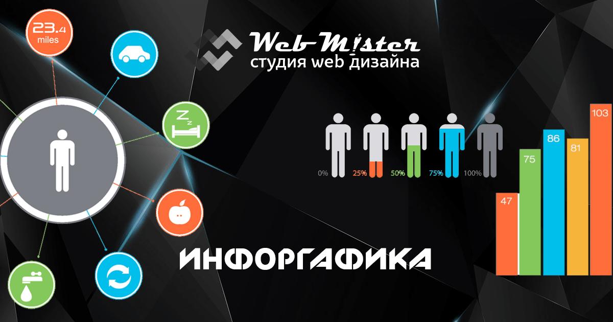 WEBMISTER - СОЗДАНИЕ ИНФОГРАФИКИ
