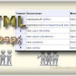 Использование пробельных символов для форматирования кода HTML